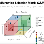 Crowdfunomics Selection Matrix