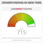 The First JOBSIMPACT Small Business Crowdfunding Index Released